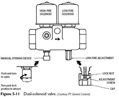 honeywell zone valves wiring diagram get free image