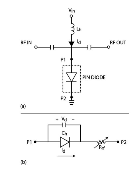 pin diode switch circuit a voltage controlled pin diode attenuator using an accurate pin diode model