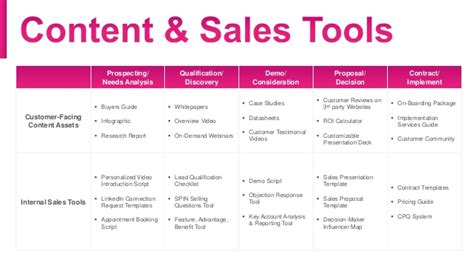 sales playbook template sales playbook template