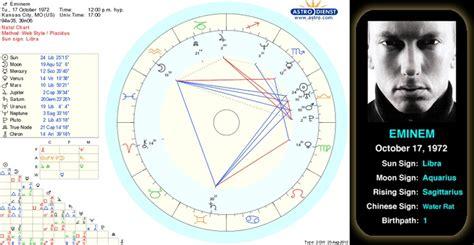 eminem zodiac eminem s birth chart marshall bruce mathers iii born