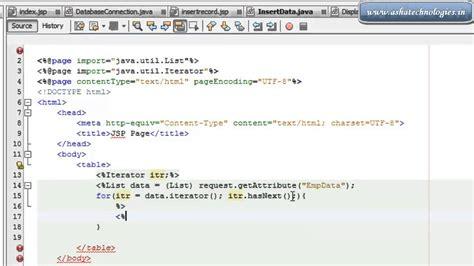 j2ee tutorial website piratebayits blog