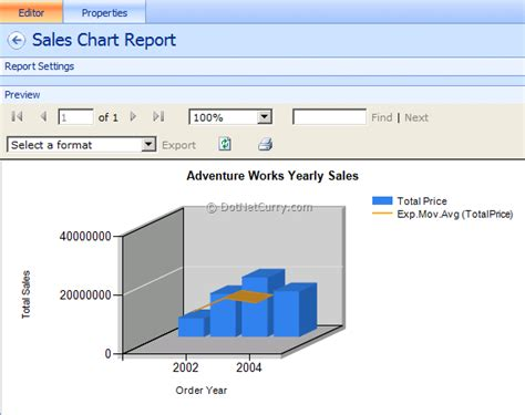 ssrs report sles create dashboard with sql server reporting services ssrs