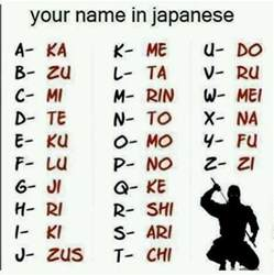 write your name in japanese let s see how it is