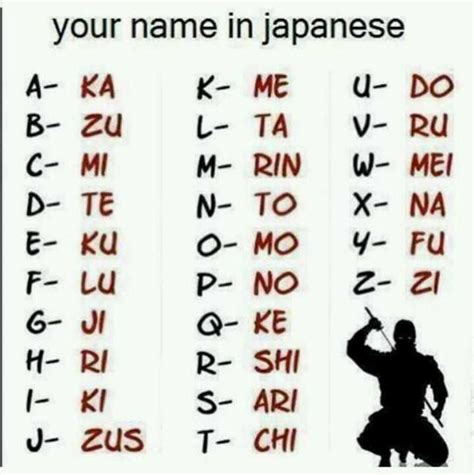 G Anime Names by Write Your Name In Japanese Let S See How It Is