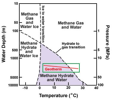 methane hydrate the world s largest gas resource