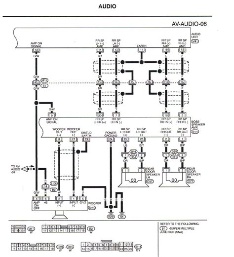 bypassing bose amplifier 03 04 g35 g35driver