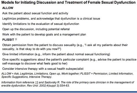 diagnosis and treatment of female sexual dysfunction 17 best images about female sexual dysfunction on