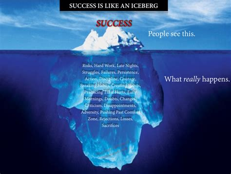success is an inside success is like an iceberg see this what really