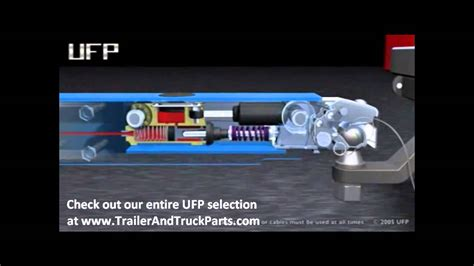 boat trailer surge brake kit ufp a60 theory and operation of surge brakes youtube