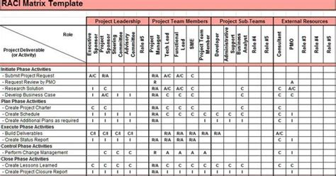 Itil Raci Matrix Excel Templates Exceltemp Pinterest Template Raci Template Sheets