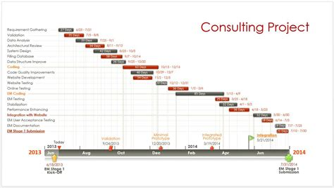 high level project plan template ppt gantt chart presentations