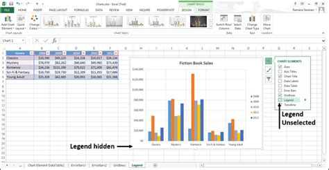 tutorialspoint excel excel charts chart elements
