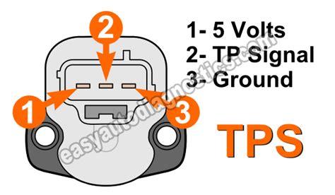 part    test  throttle position sensor