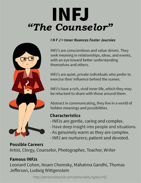 personality pattern types profile of the infj personality the counselor