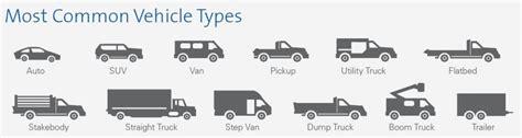 Car Types Enterprise by Njcaip Nj Commercial Auto Insurance Trucks Buses Etc