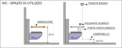 bagni handicap bagno handicap dimensioni minime bagno per portatori di