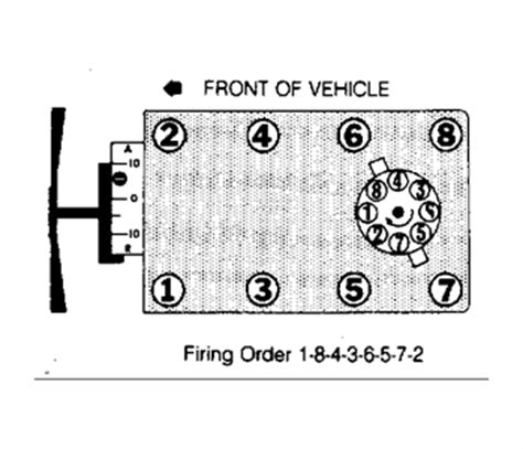 dodge 360 firing order diagram diagram for 318 dodge cap firing order fixya