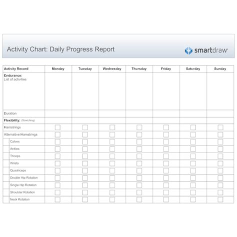 activity map template activity chart daily progress report