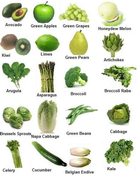 s w vegetables factsram green fruits and vegetables