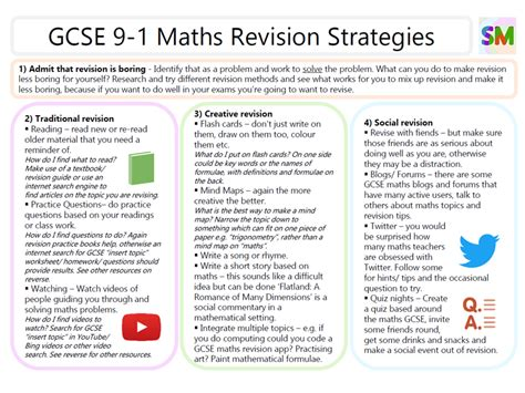36 Best Secondary Gcse English Revision Images On Pinterest | spacedmaths profile tes