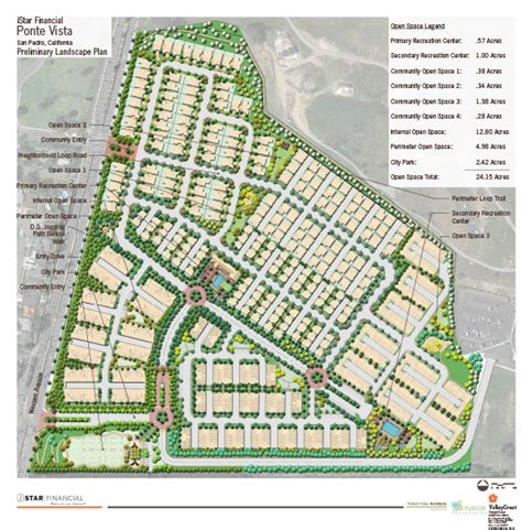 neighborhood plans image gallery neighborhood plan