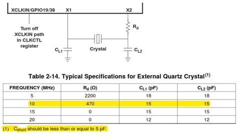 layout guidelines for crystal external quartz crystal for piccolo tms320f28069 c2000