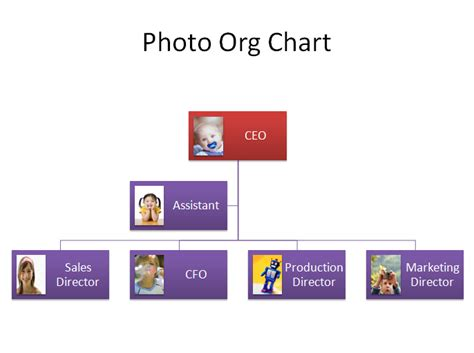 smartart hierarchy layout powerpoint are you using smartart in your powerpoint slides
