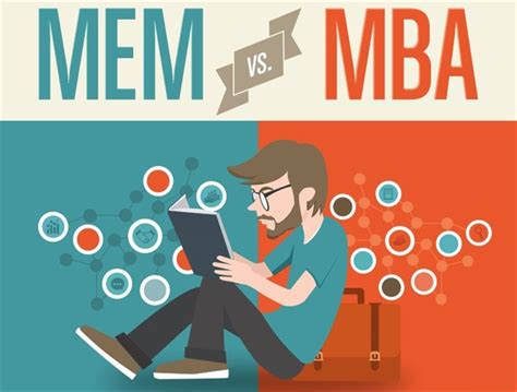 Master In Organizational Leadership Vs Mba by Infographic Should You Take A Master S Of Engineering