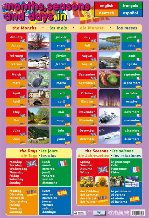 Calendar 6 Months From Today Months Seasons Days Poster By Chart Media Chart Media