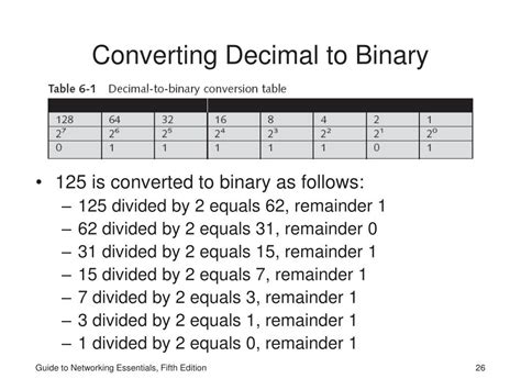 converter binary to decimal decimal to binary conversion wikipedia dictionary