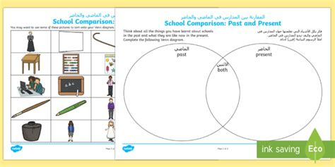 Schools In The Past Worksheet comparing schools past and present sorting worksheet