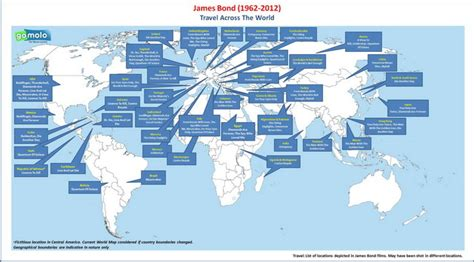 james bond film locations infographic the global journey of james bonds through