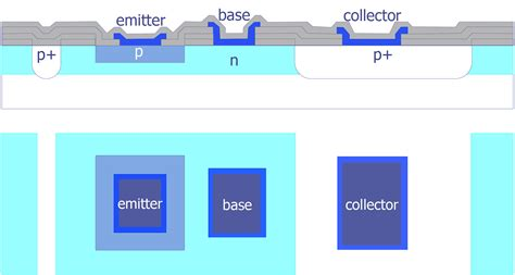 transistor layout bipolar transistor layout 28 images device recognition semitracks bipolar junction