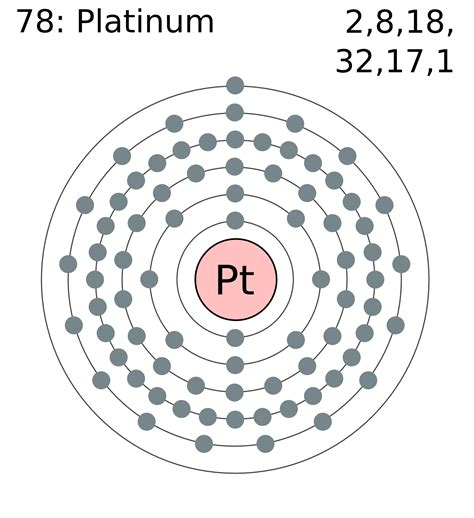 electron dot diagram for platinum file electron shell 078 platinum png