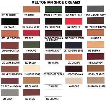 meltonian color chart i samuels sons