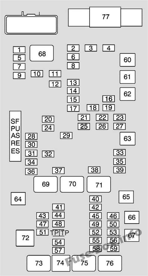 Under-hood fuse box diagram: Chevrolet Express (2008, 2009