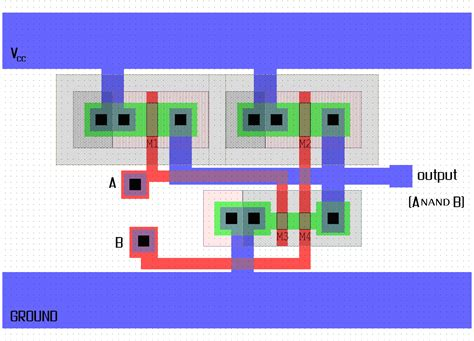 cmos transistor layout design e77 lab 3 laying out simple circuits