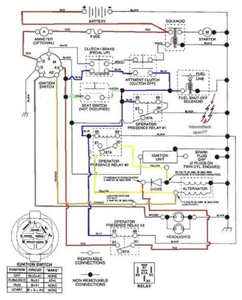 wiring diagram for craftsman t2200 readingrat net
