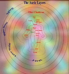 what does the color pink spiritually 1000 ideas about aura colors on chakra reiki