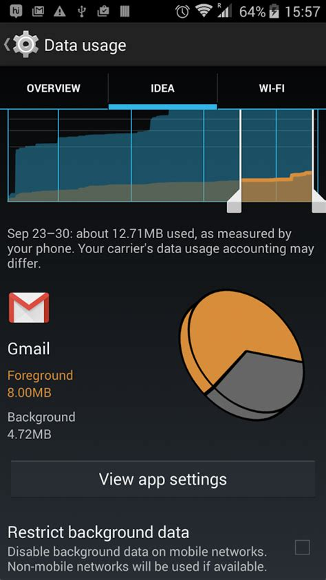 android background data android launching intent for restrict background data stack overflow