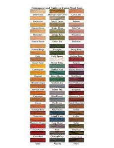 minwax water based stain colors marvelous minwax water based stain colors 8 minwax water