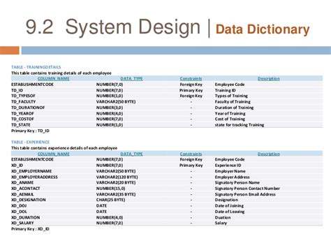 design data meaning employee management system
