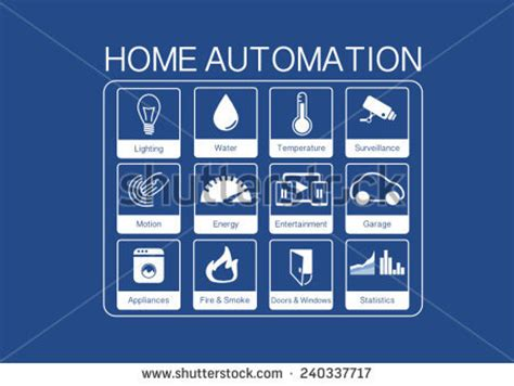 vector icons for home automation to a smart home