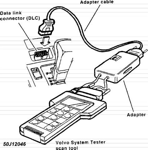 automotive service manuals 1992 volvo 240 parking system volvo 850 how to reset service light reminder
