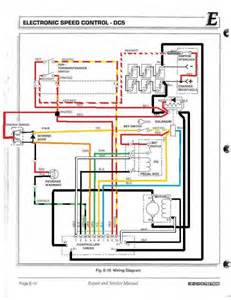 golf cart 36 volt ezgo txt wiring diagram get wiring diagram free