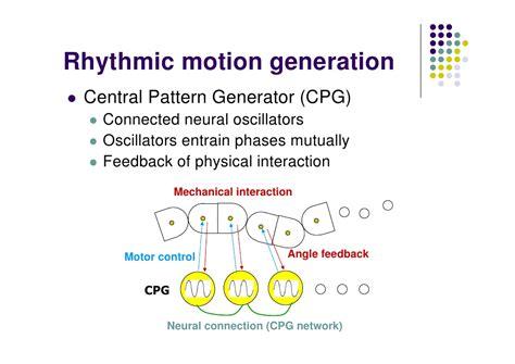 central pattern generator walking robot self reconfigurable robot a platform of evolutionary