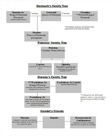 character tree template sle family tree template in word 8 exles in word