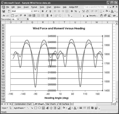semi log plot on excel youtube how to make a semi log graph in excel 2010 video excell
