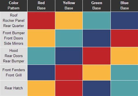 volkswagen harlequin interior harlequin color chart from wikipedia the truth about cars
