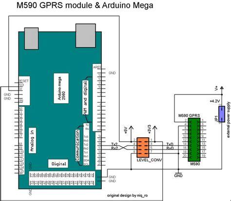 M590e Gsm Gprs модем m590e gsm gprs progdron